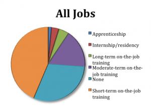 piegraph-jobs